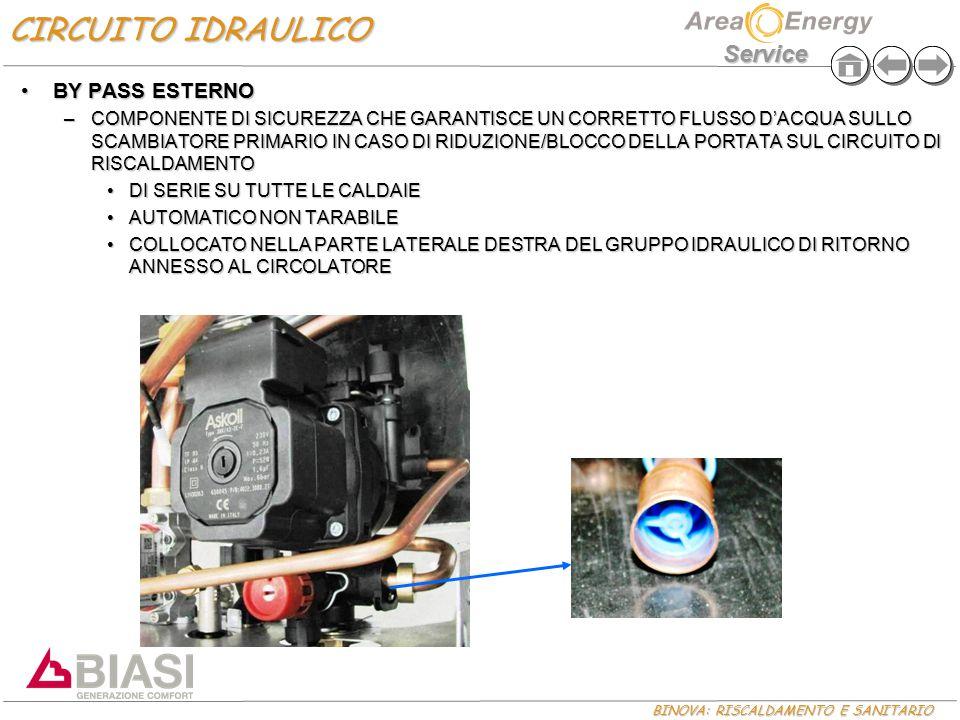 CIRCUITO IDRAULICO BY PASS ESTERNO