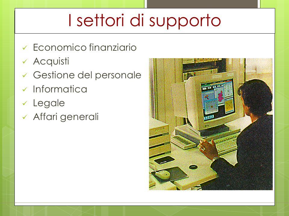 I settori di supporto Economico finanziario Acquisti