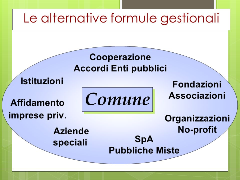 Le alternative formule gestionali