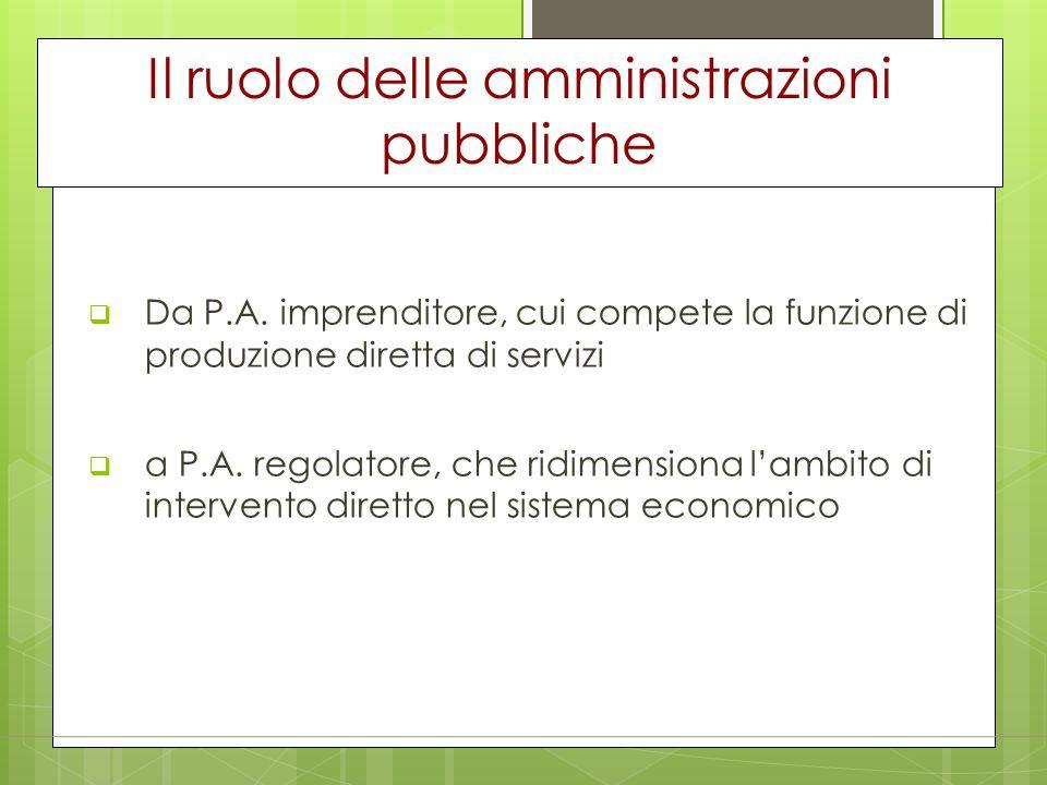 Il ruolo delle amministrazioni pubbliche