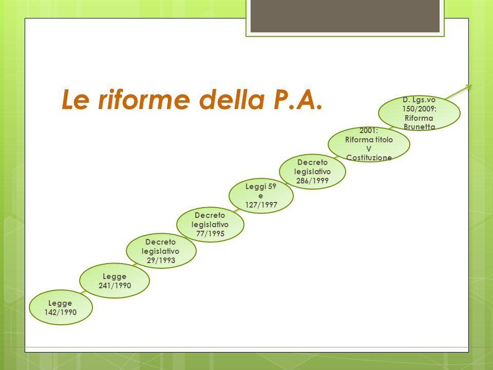 Le riforme della P.A. D. Lgs.vo 150/2009: Riforma Brunetta