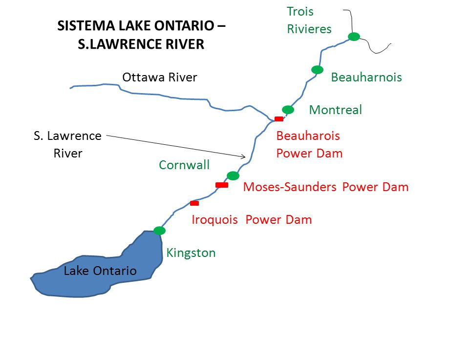 SISTEMA LAKE ONTARIO – S.LAWRENCE RIVER