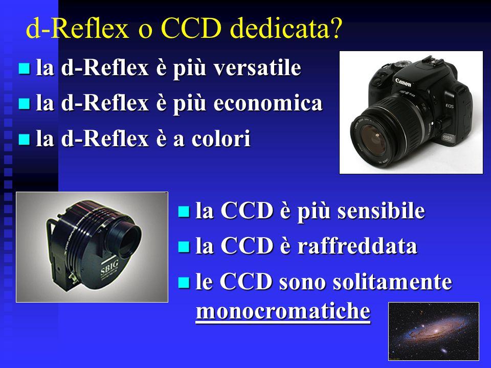 d-Reflex o CCD dedicata