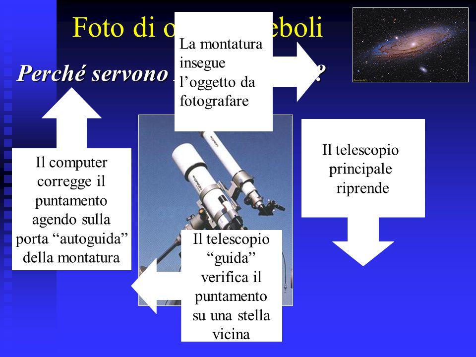 Foto di oggetti deboli Perché servono DUE telescopi La montatura