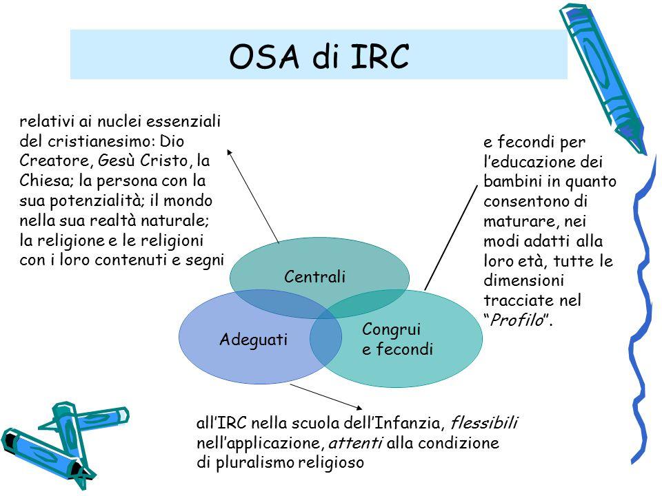 OSA di IRC