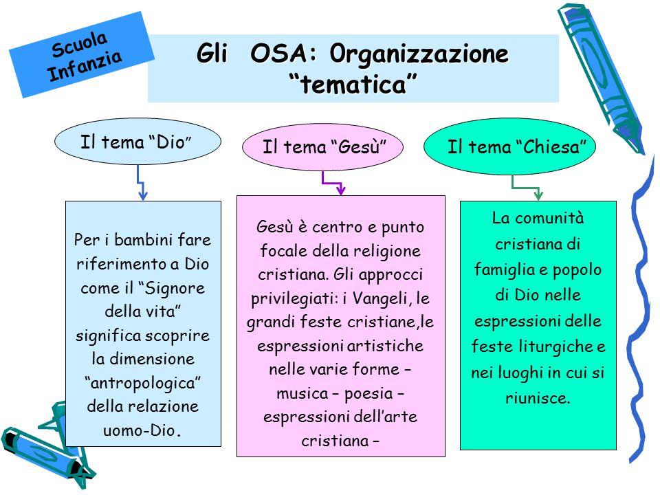 Gli OSA: 0rganizzazione tematica