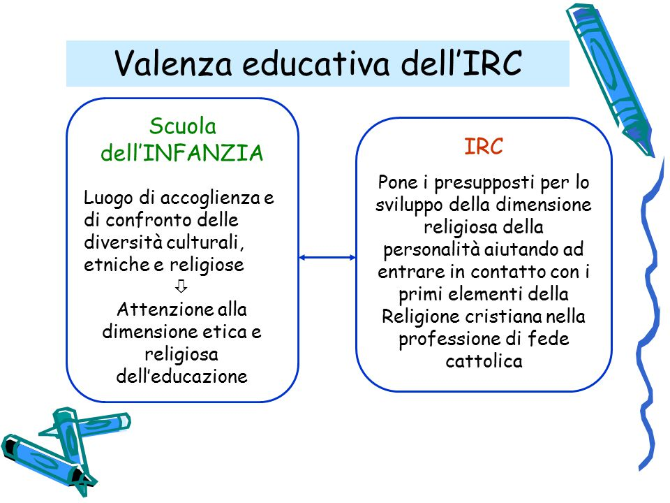 Valenza educativa dell'IRC