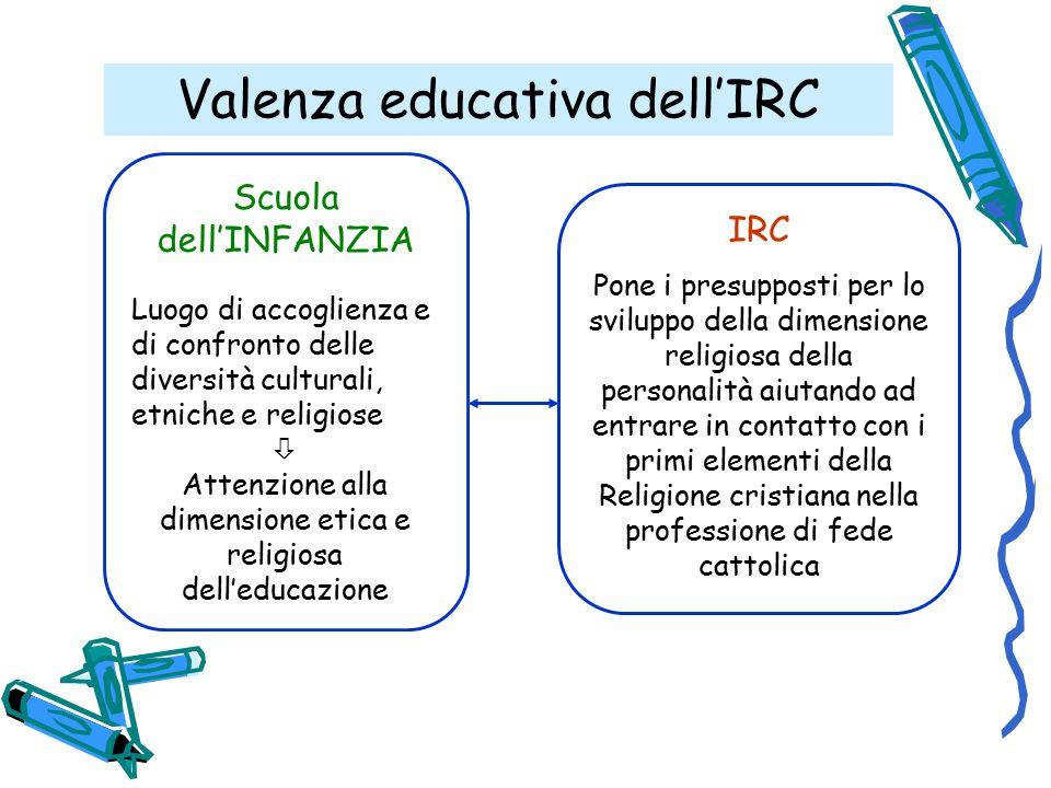 Valenza educativa dell'IRC