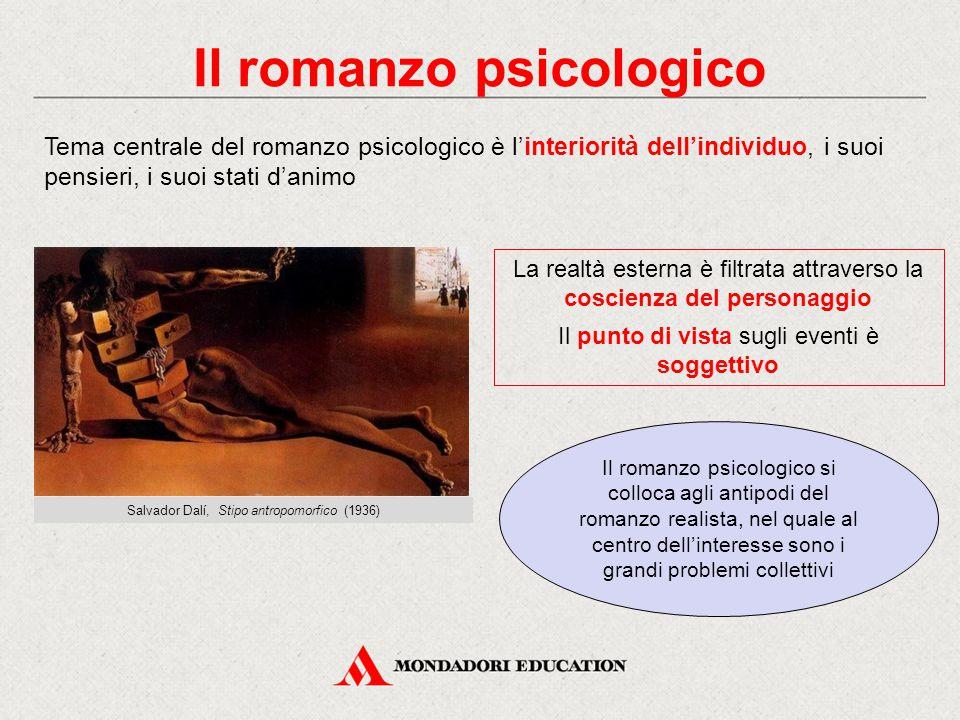 Il romanzo psicologico