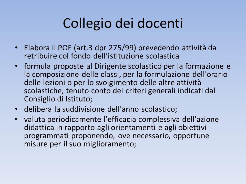 Collegio dei docenti Elabora il POF (art.3 dpr 275/99) prevedendo attività da retribuire col fondo dell'istituzione scolastica.