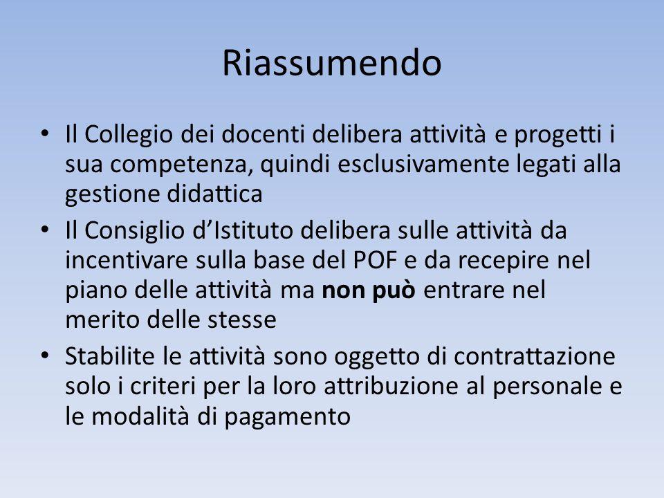 Riassumendo Il Collegio dei docenti delibera attività e progetti i sua competenza, quindi esclusivamente legati alla gestione didattica.