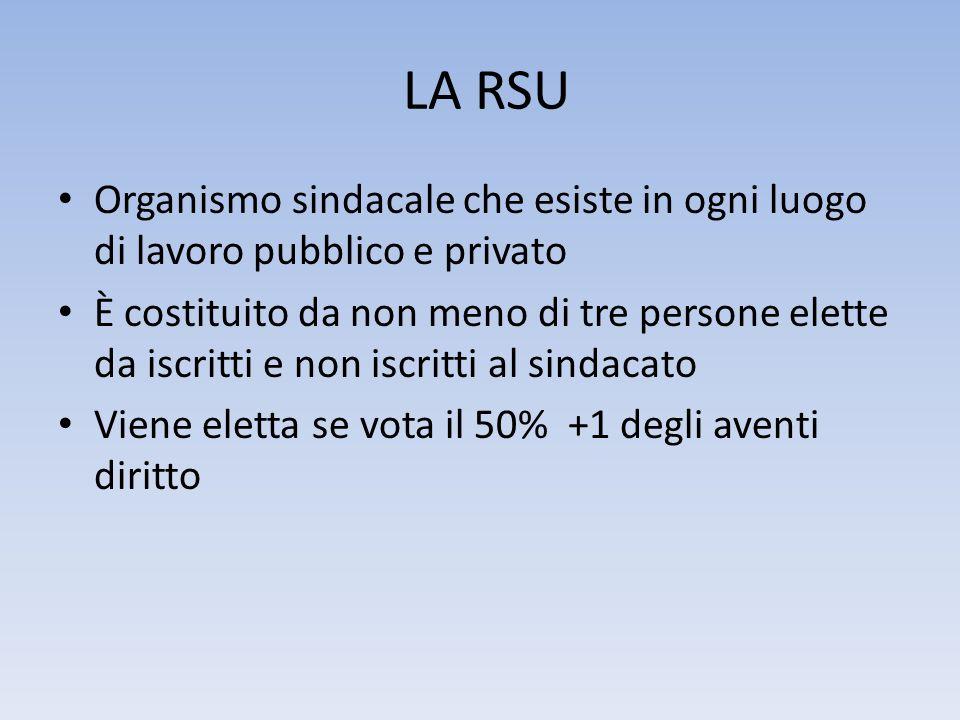 LA RSU Organismo sindacale che esiste in ogni luogo di lavoro pubblico e privato.