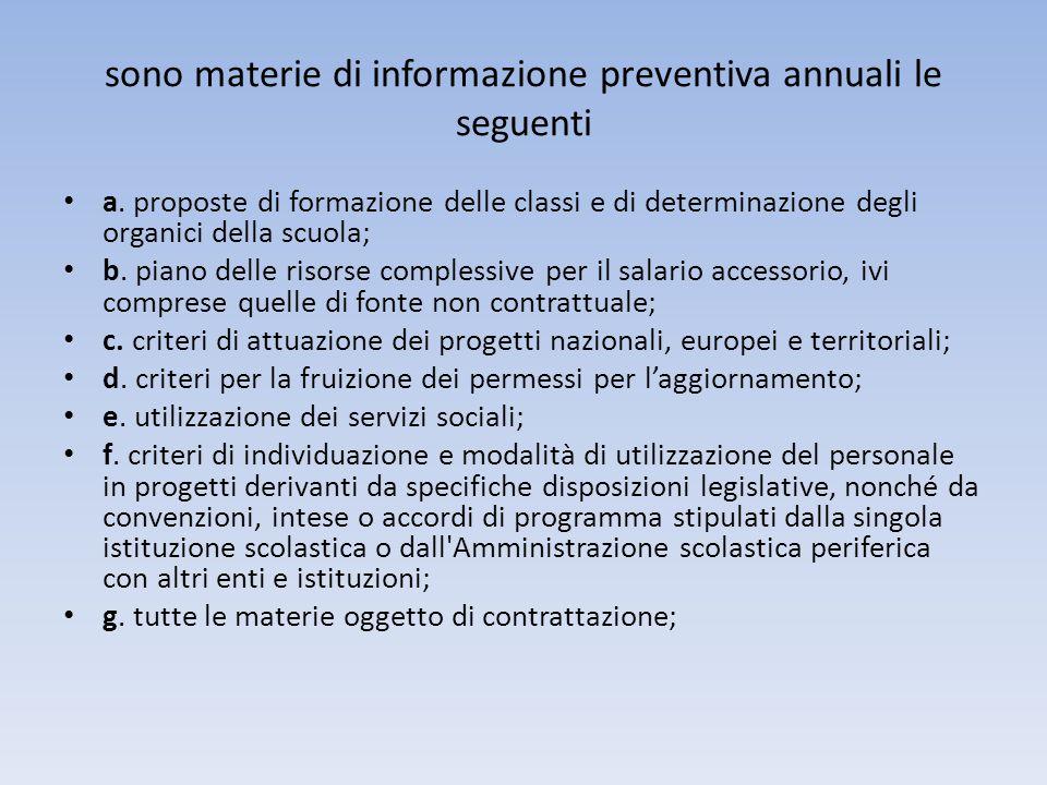 sono materie di informazione preventiva annuali le seguenti
