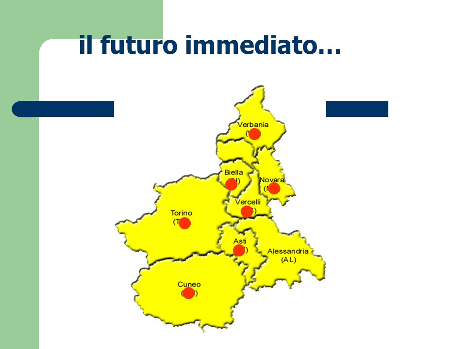 il futuro immediato…