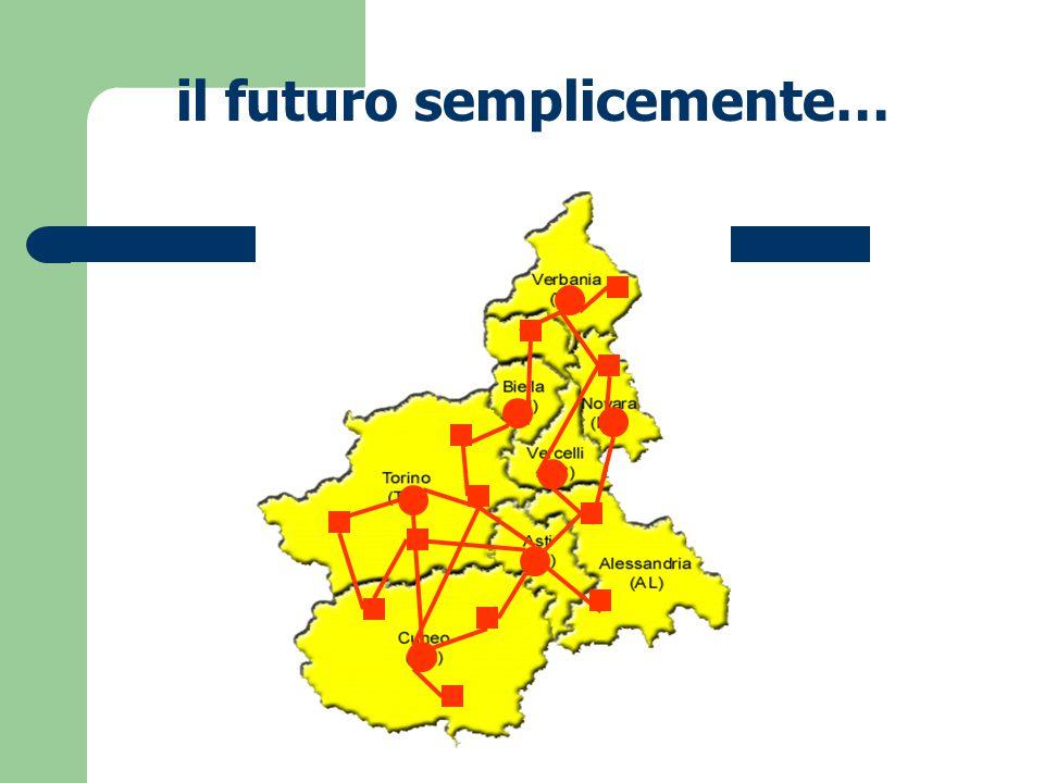 il futuro semplicemente…