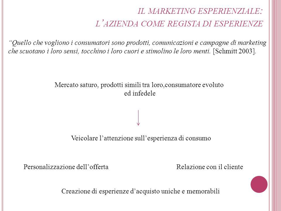 il marketing esperienziale: l'azienda come regista di esperienze