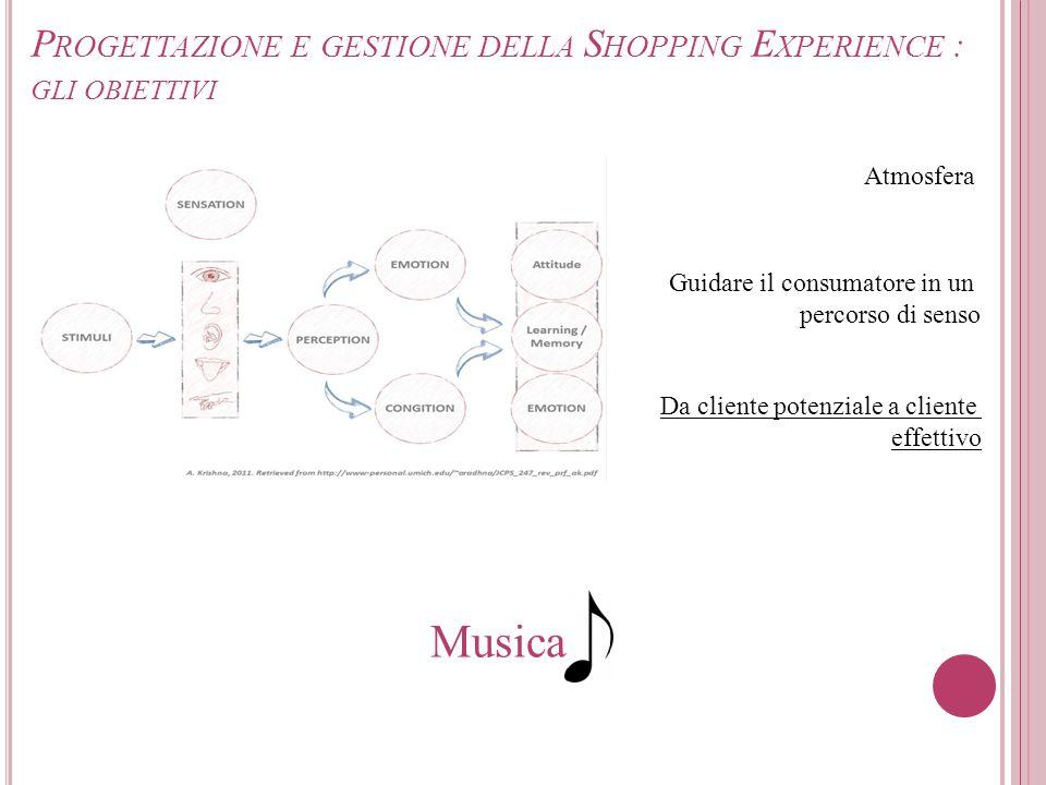 Progettazione e gestione della Shopping Experience : gli obiettivi