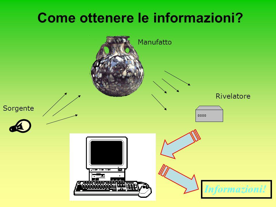 Come ottenere le informazioni