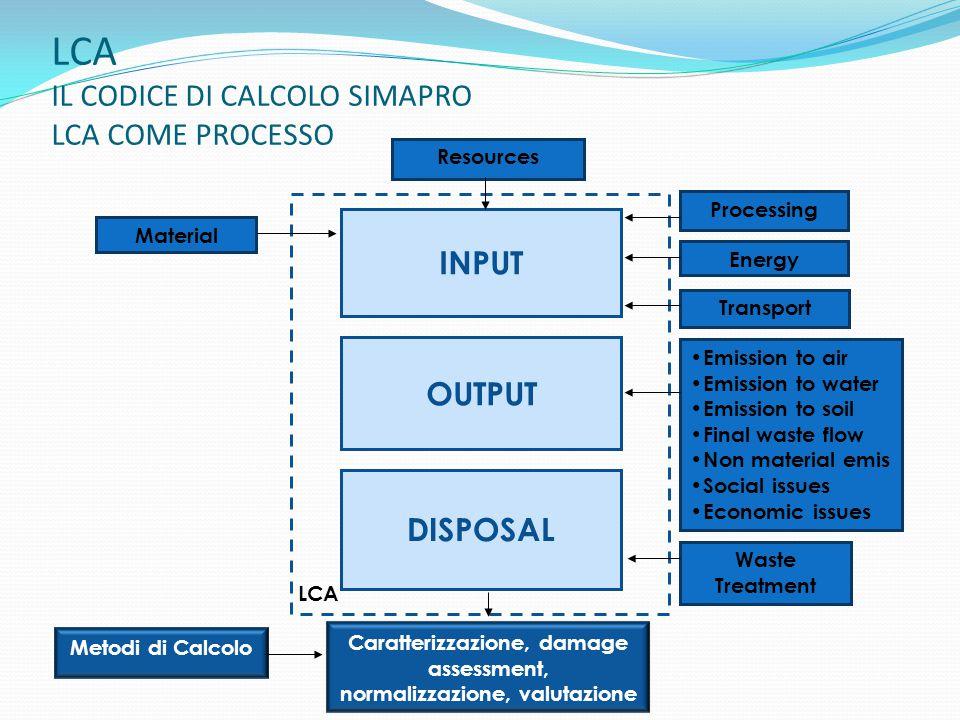 Caratterizzazione, damage assessment, normalizzazione, valutazione