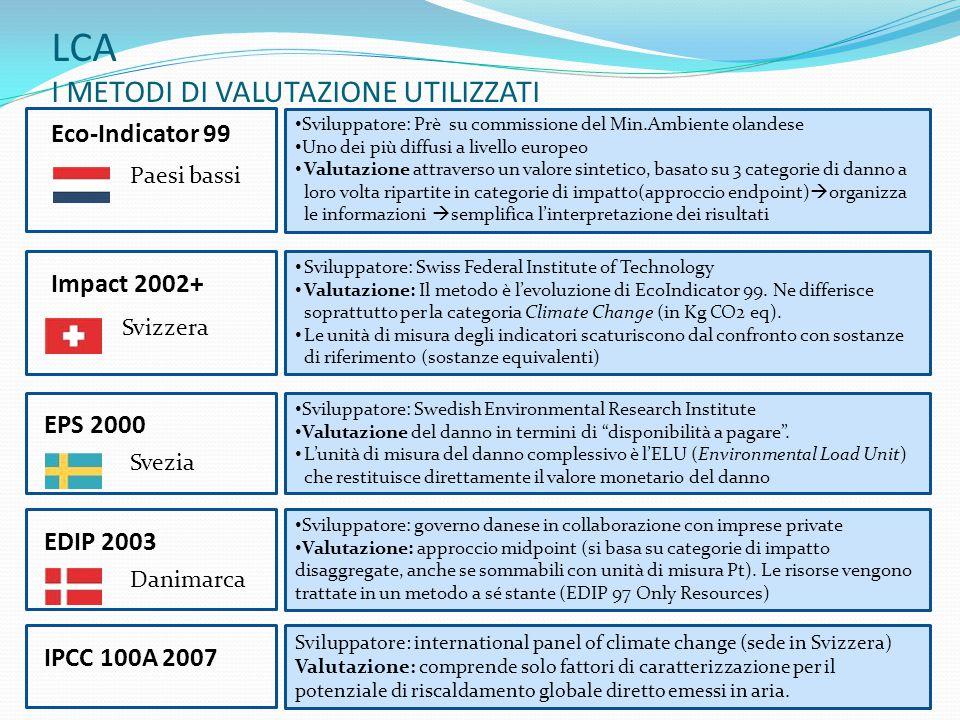 LCA I METODI DI VALUTAZIONE UTILIZZATI Eco-Indicator 99 Impact 2002+