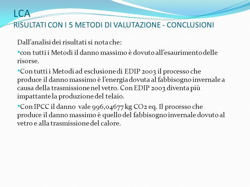 LCA RISULTATI CON I 5 METODI DI VALUTAZIONE - CONCLUSIONI