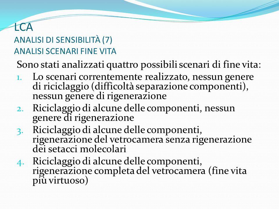 LCA ANALISI DI SENSIBILITÀ (7) ANALISI SCENARI FINE VITA