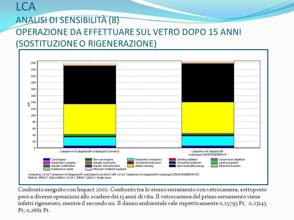 LCA ANALISI DI SENSIBILITÀ (8)