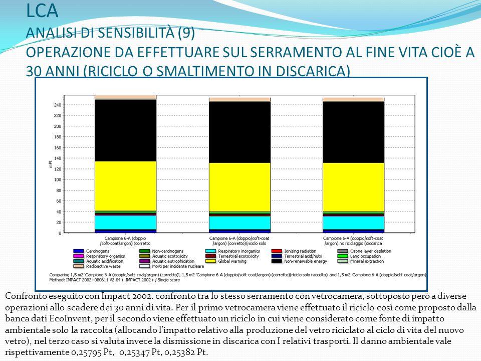LCA ANALISI DI SENSIBILITÀ (9)