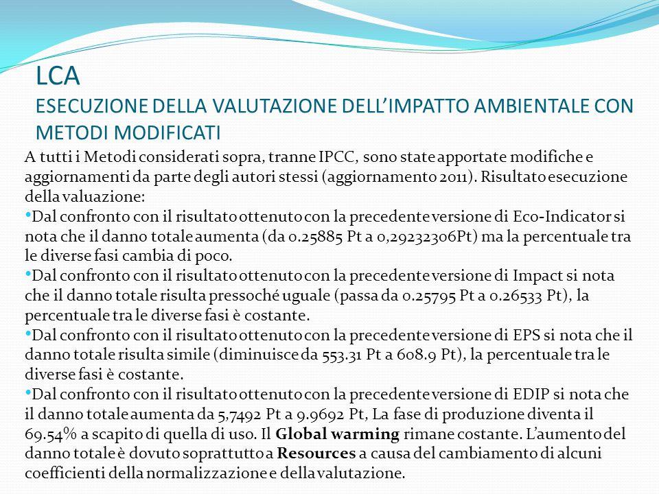LCA ESECUZIONE DELLA VALUTAZIONE DELL'IMPATTO AMBIENTALE CON METODI MODIFICATI.