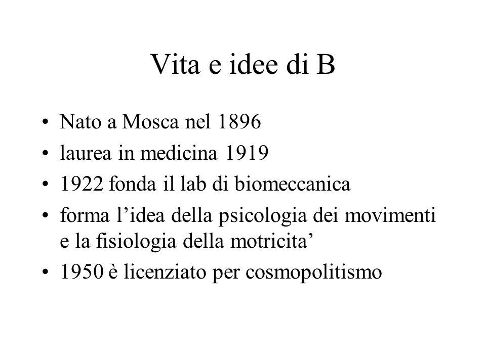 Vita e idee di B Nato a Mosca nel 1896 laurea in medicina 1919