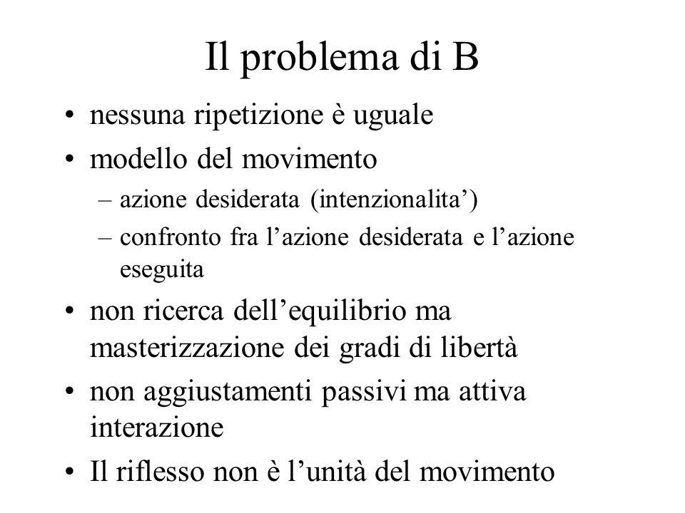 Il problema di B nessuna ripetizione è uguale modello del movimento