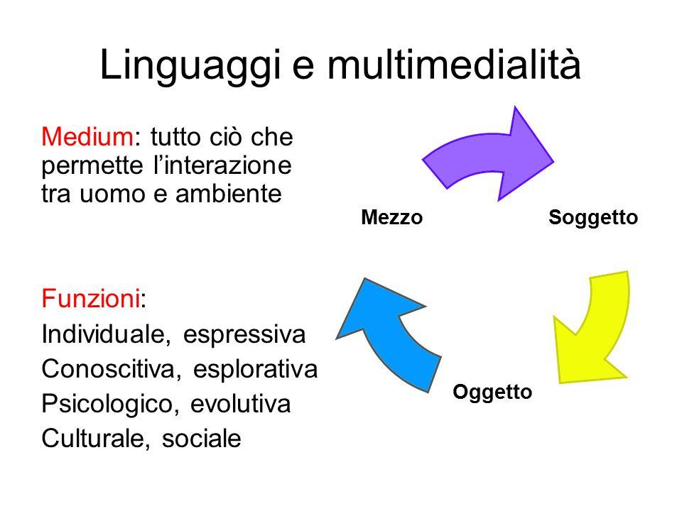 Linguaggi e multimedialità