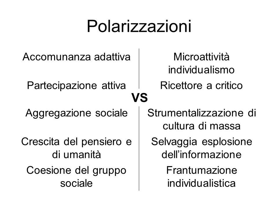 Polarizzazioni VS Accomunanza adattiva Microattività individualismo