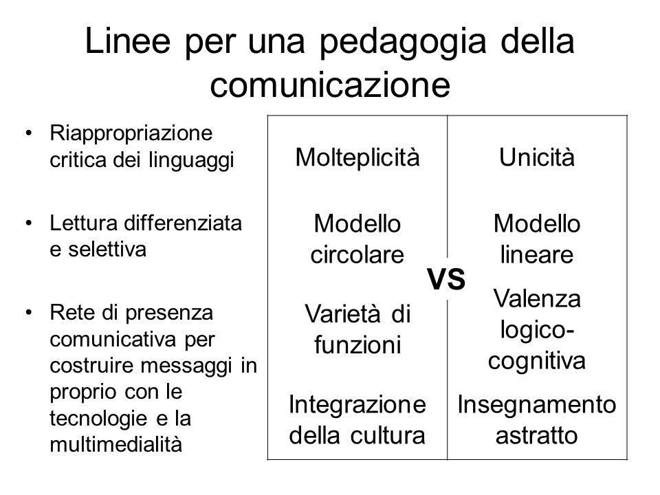 Linee per una pedagogia della comunicazione