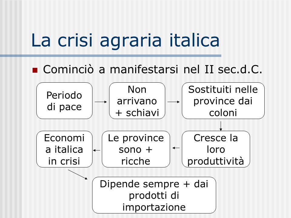 La crisi agraria italica