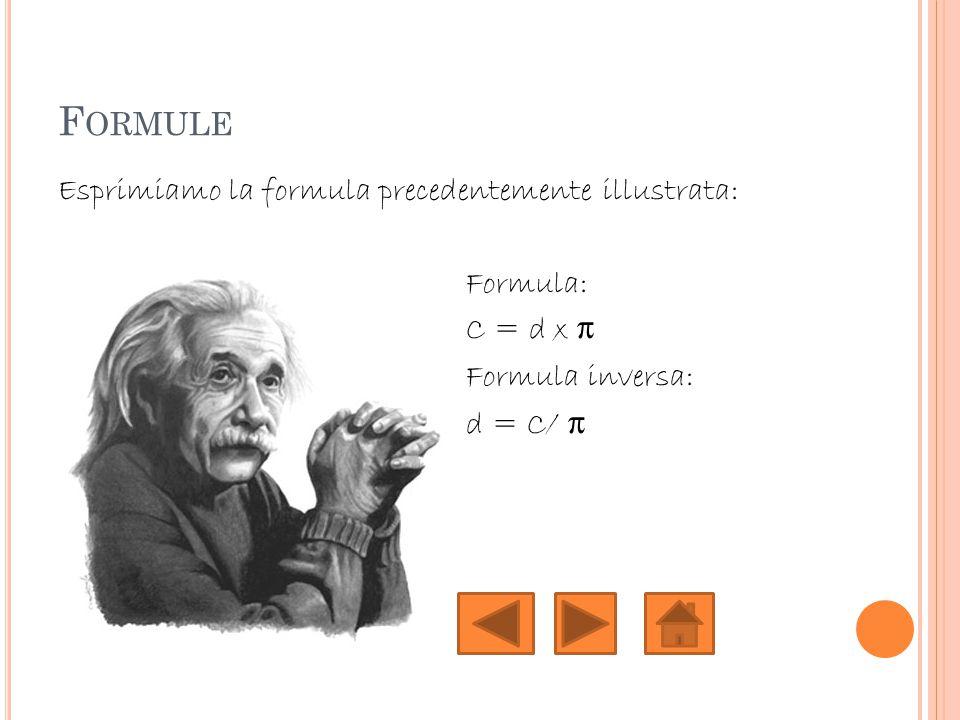 Formule Esprimiamo la formula precedentemente illustrata: Formula: C = d x π Formula inversa: d = C/ π