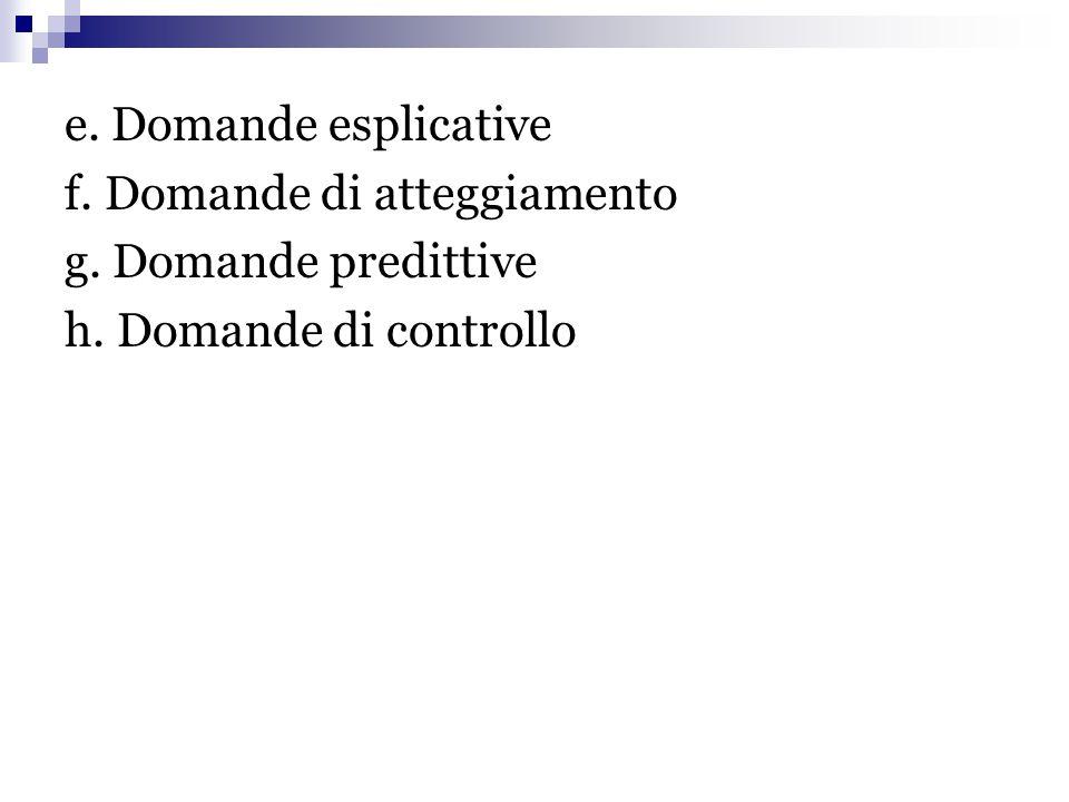 e. Domande esplicative f. Domande di atteggiamento g. Domande predittive h. Domande di controllo