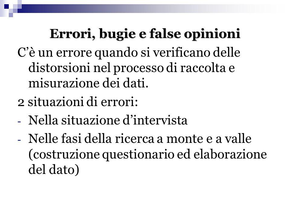 Errori, bugie e false opinioni