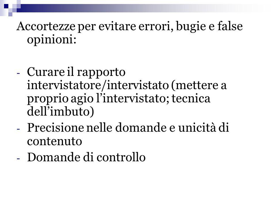 Accortezze per evitare errori, bugie e false opinioni: