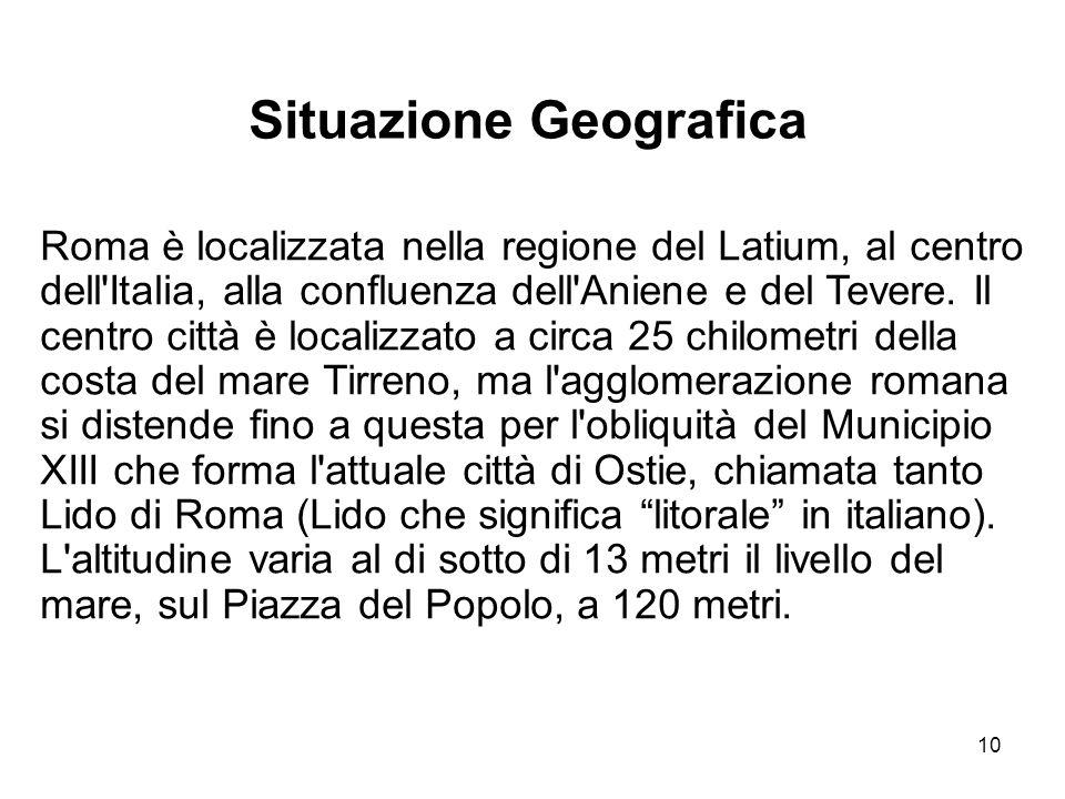 Situazione Geografica