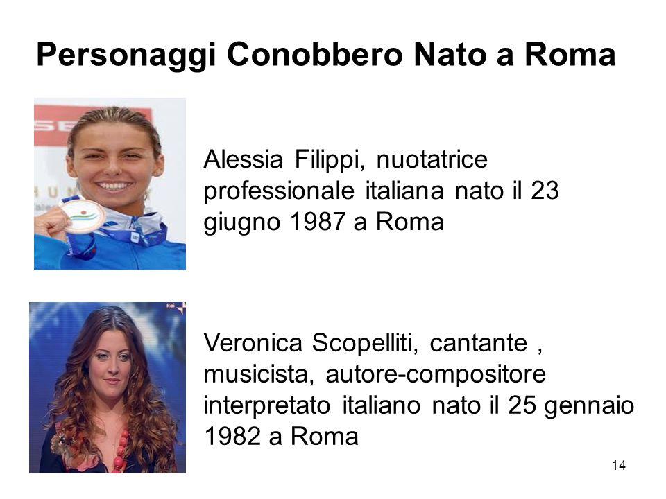 Personaggi Conobbero Nato a Roma