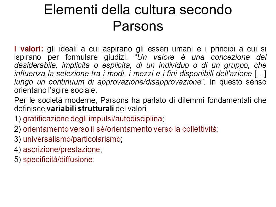 Elementi della cultura secondo Parsons