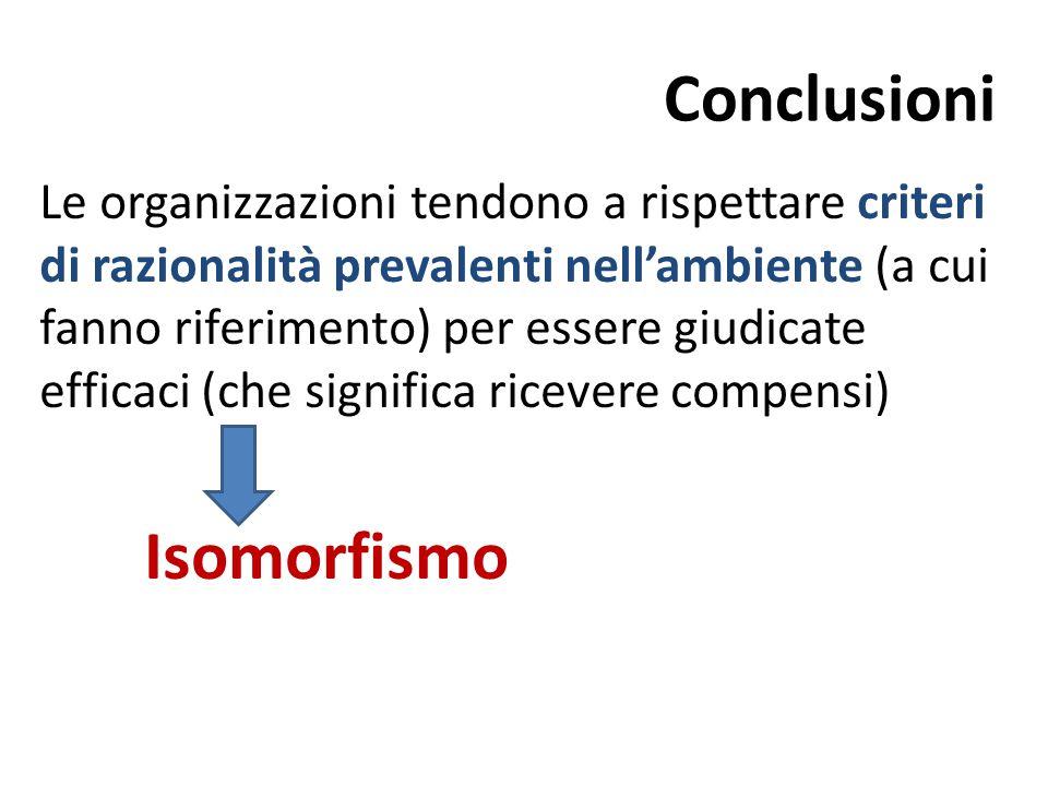 Conclusioni Isomorfismo
