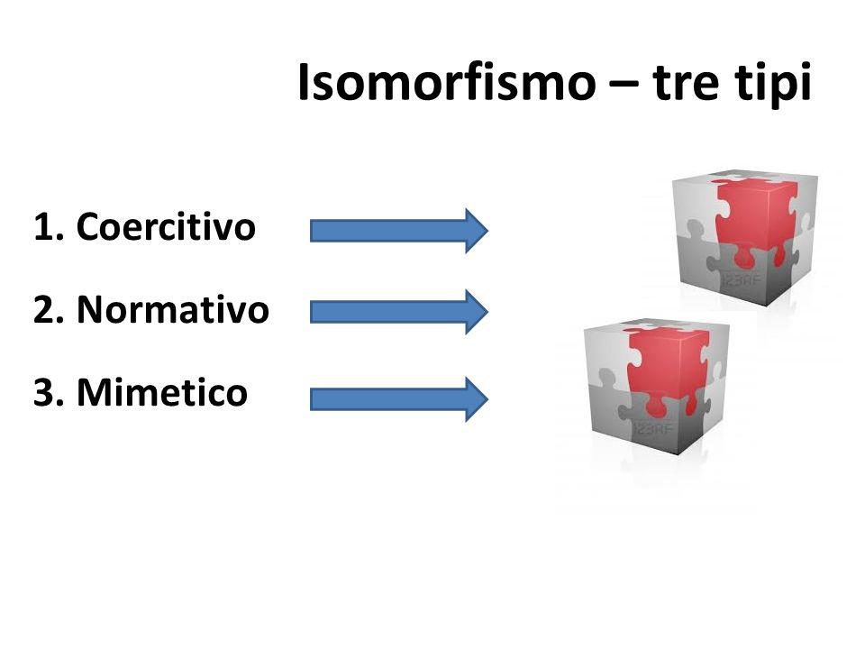 Isomorfismo – tre tipi Coercitivo Normativo Mimetico