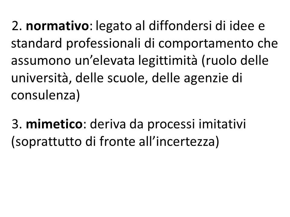 2. normativo: legato al diffondersi di idee e standard professionali di comportamento che assumono un'elevata legittimità (ruolo delle università, delle scuole, delle agenzie di consulenza)
