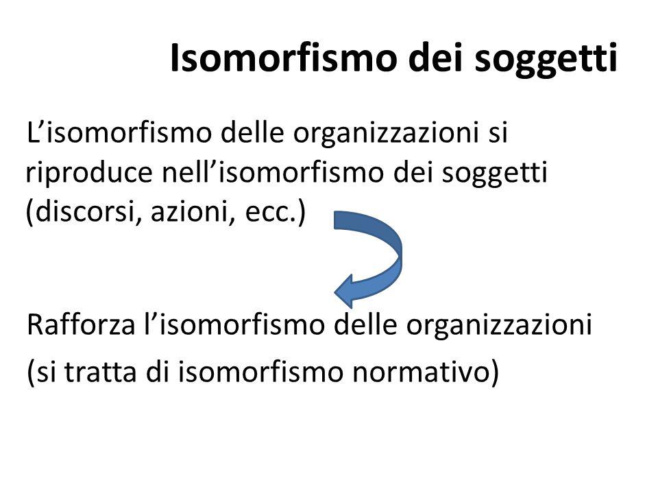 Isomorfismo dei soggetti