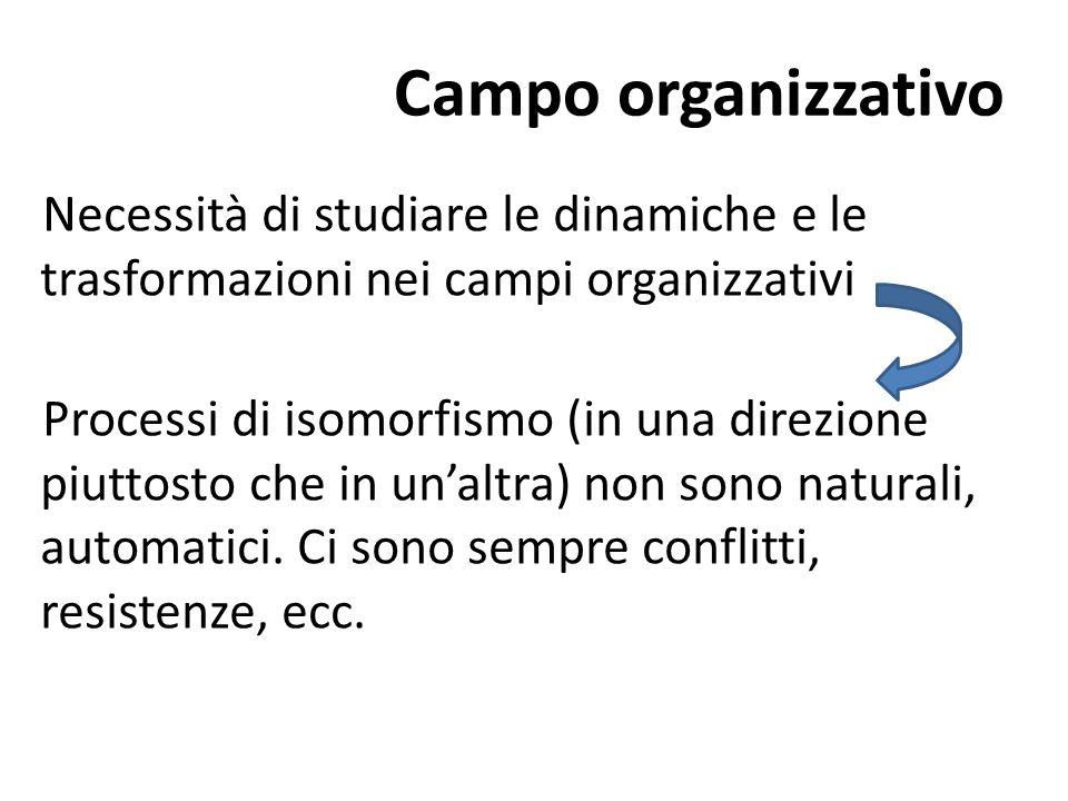 Campo organizzativo Necessità di studiare le dinamiche e le trasformazioni nei campi organizzativi.