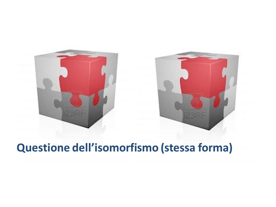 Questione dell'isomorfismo (stessa forma)