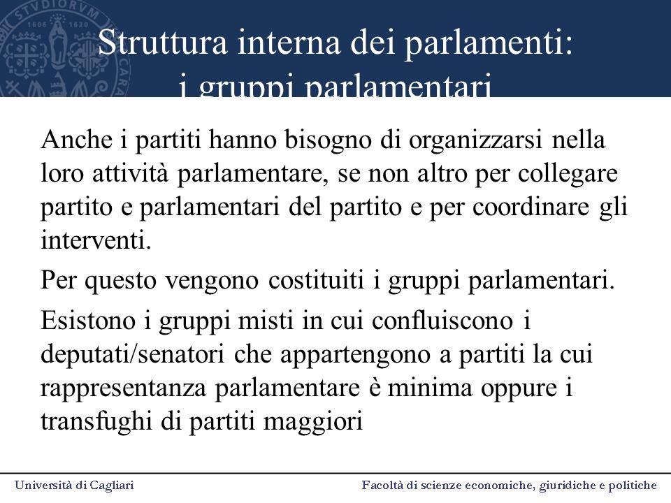 Struttura interna dei parlamenti: i gruppi parlamentari