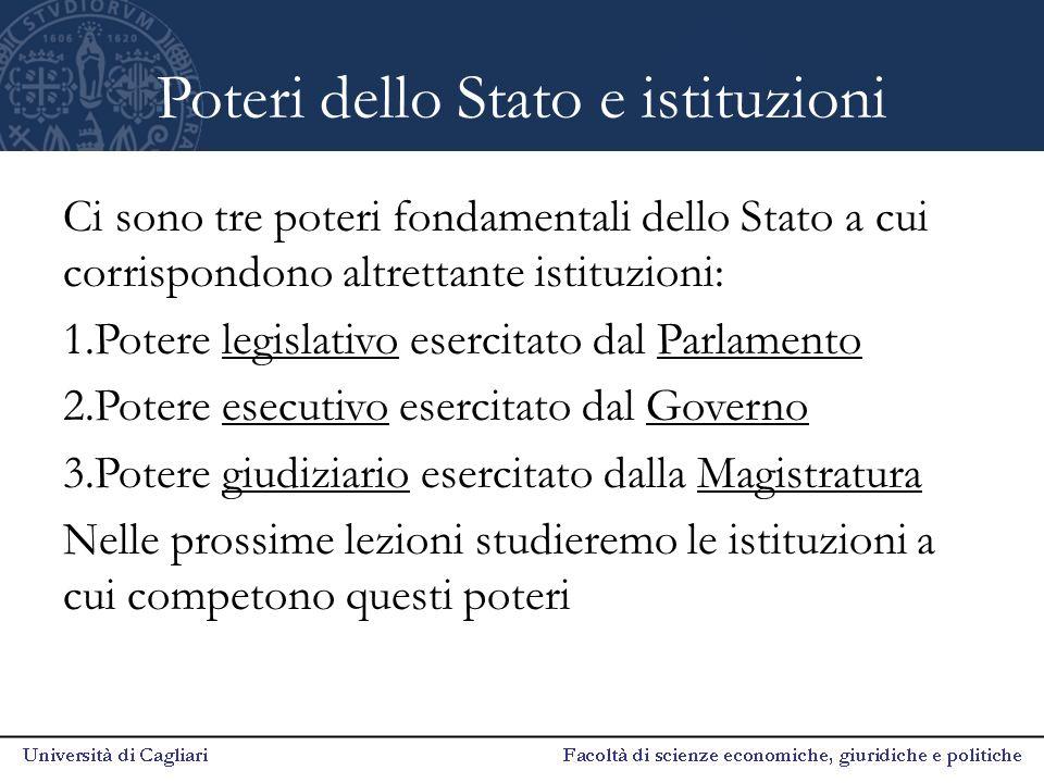 Poteri dello Stato e istituzioni